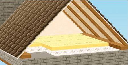 l'isolation de sol de grenier